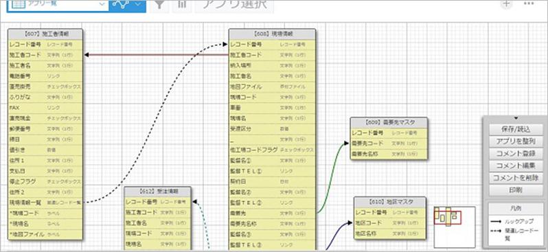 アプリ関連図